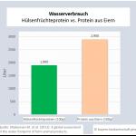 LWJ-WasserEier