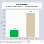 LWJ-WasserLammfleisch